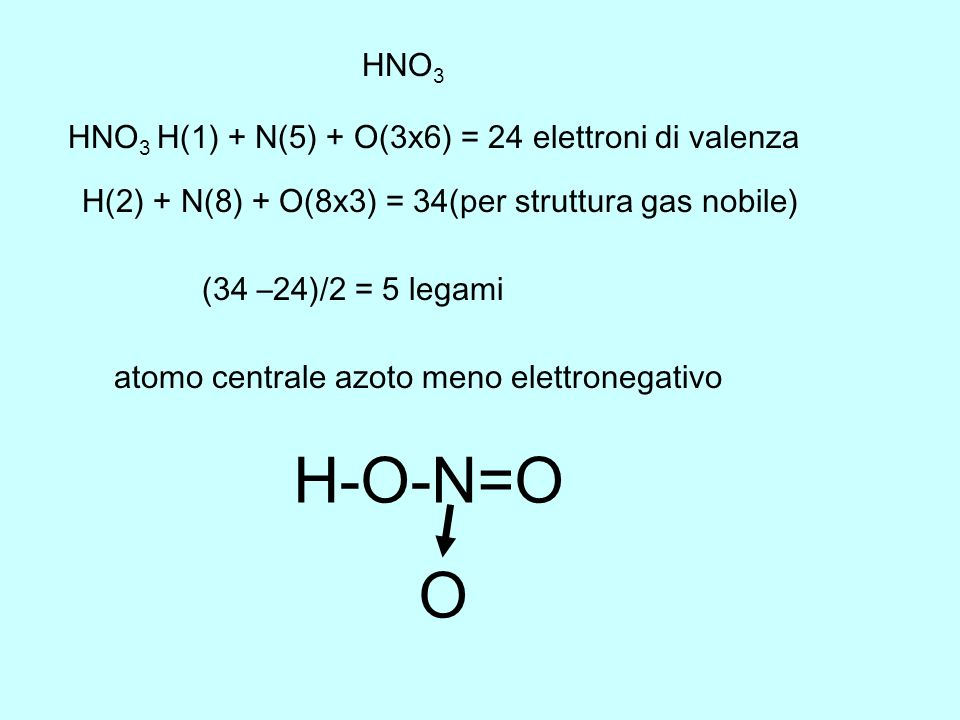 HNO 3 H(1) + N(5) + O(3x6) = 24 elettroni di valenza H(2) + N(8) + O(8x3) = 34(per struttura gas nobile) (34 –24)/2 = 5 legami atomo centrale azoto me