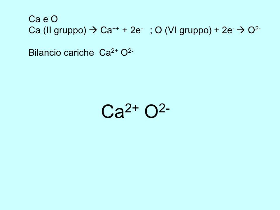 C (4) 4F(28) = 32 elettroni di valenza C(8) + 4F (4x8) = 40(per struttura gas nobile) (40 –32)/2 = 4 legami atomo centrale carbonio meno elettronegativo C ed F F F-C-F F