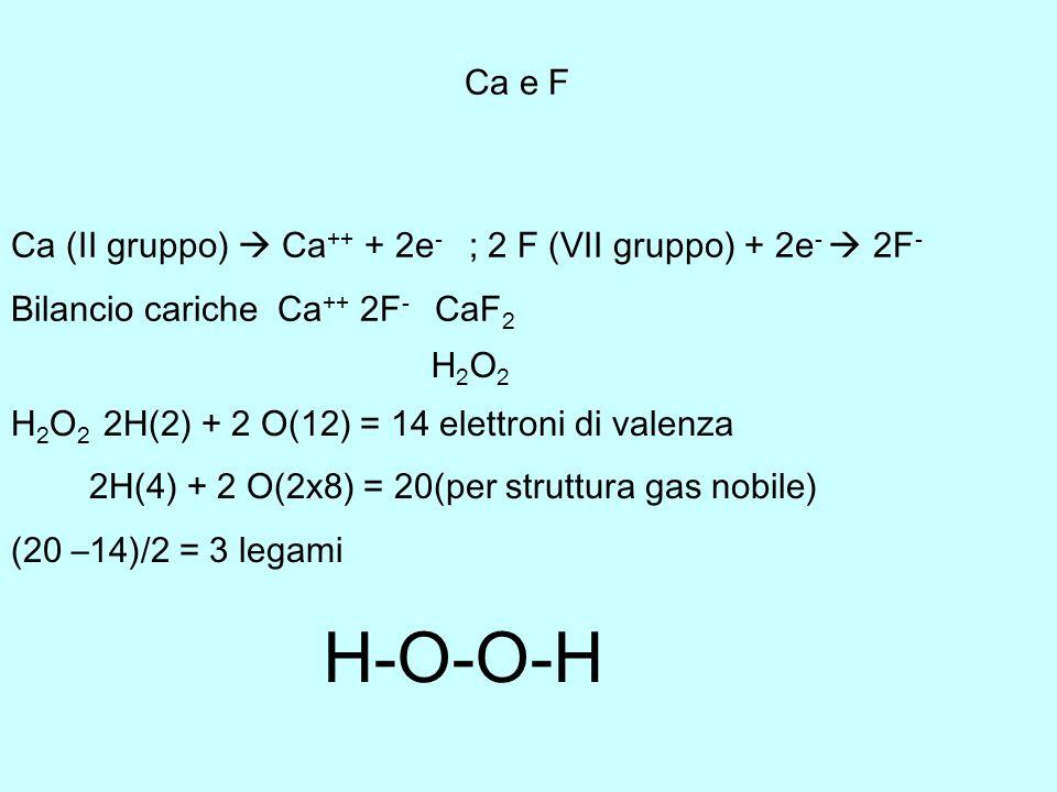 Ca (II gruppo) Ca ++ + 2e - ; 2 F (VII gruppo) + 2e - 2F - Bilancio cariche Ca ++ 2F - CaF 2 H 2 O 2 2H(2) + 2 O(12) = 14 elettroni di valenza 2H(4) +