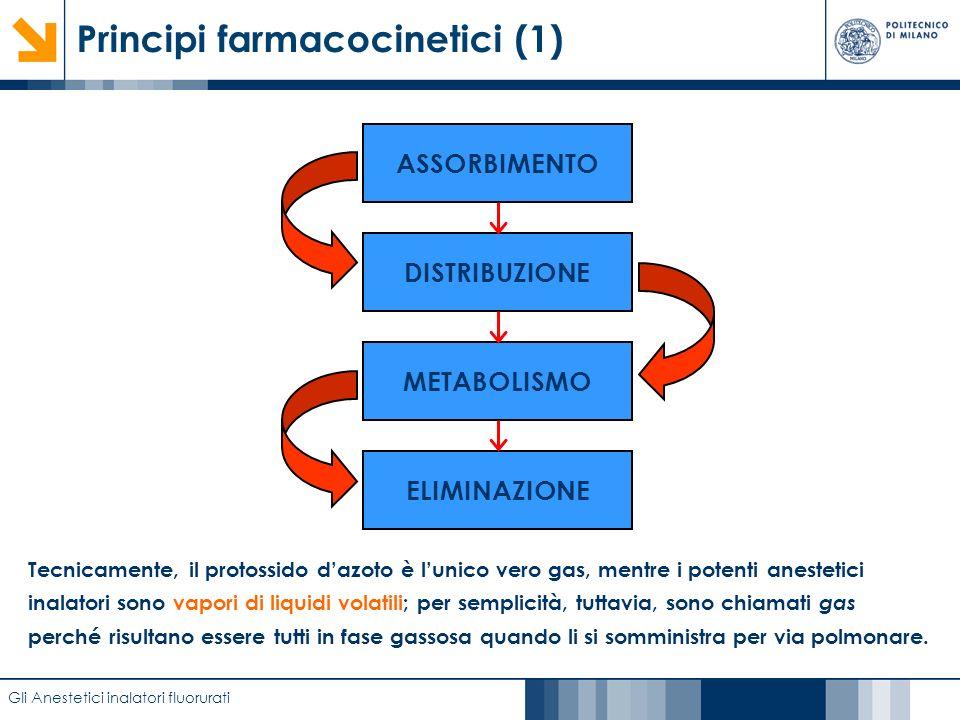 Caratterizzazione di film anodici di biossido di titanio mediante EIS Principi farmacocinetici (1) Gli Anestetici inalatori fluorurati ASSORBIMENTO DI