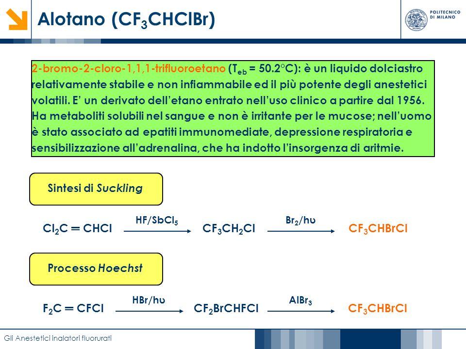Caratterizzazione di film anodici di biossido di titanio mediante EIS Alotano (CF 3 CHClBr) Gli Anestetici inalatori fluorurati 2-bromo-2-cloro-1,1,1-