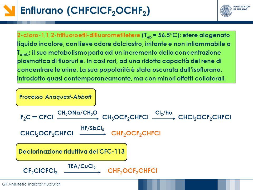 Caratterizzazione di film anodici di biossido di titanio mediante EIS Enflurano (CHFClCF 2 OCHF 2 ) Gli Anestetici inalatori fluorurati 2-cloro-1,1,2-