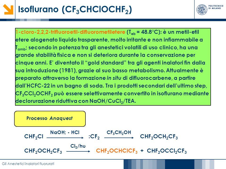 Caratterizzazione di film anodici di biossido di titanio mediante EIS Isoflurano (CF 3 CHClOCHF 2 ) Gli Anestetici inalatori fluorurati 1-cloro-2,2,2-