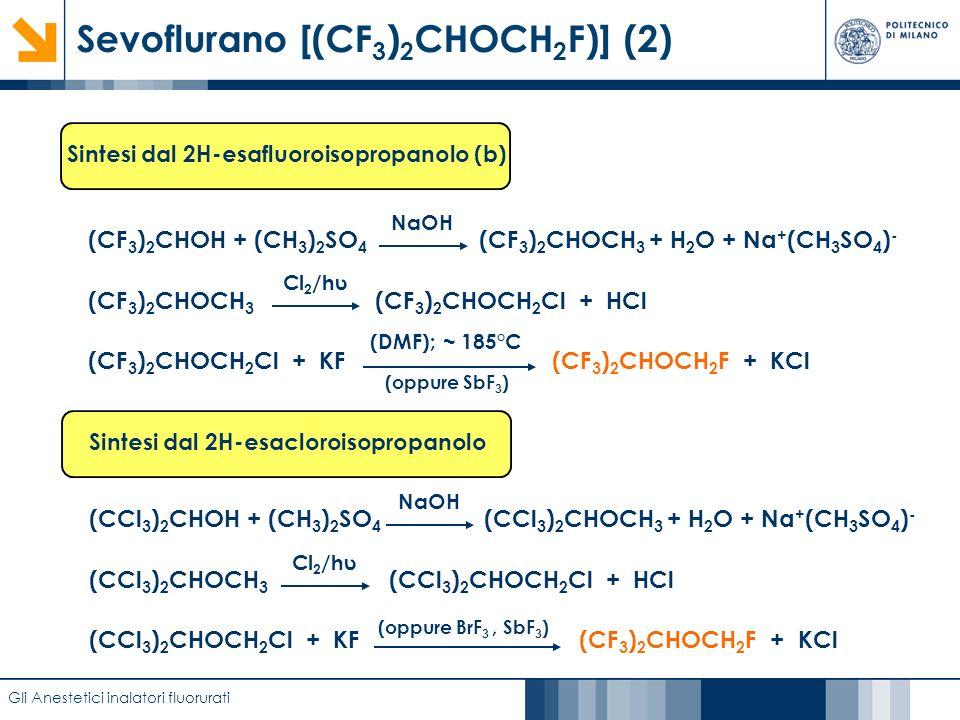 Caratterizzazione di film anodici di biossido di titanio mediante EIS Sevoflurano [(CF 3 ) 2 CHOCH 2 F)] (2) Gli Anestetici inalatori fluorurati Sinte