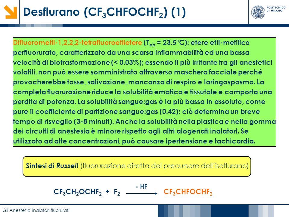 Caratterizzazione di film anodici di biossido di titanio mediante EIS Desflurano (CF 3 CHFOCHF 2 ) (1) Gli Anestetici inalatori fluorurati Difluoromet