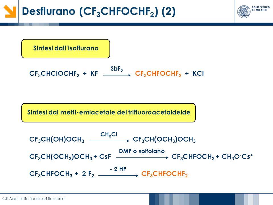 Caratterizzazione di film anodici di biossido di titanio mediante EIS Desflurano (CF 3 CHFOCHF 2 ) (2) Gli Anestetici inalatori fluorurati Sintesi dal