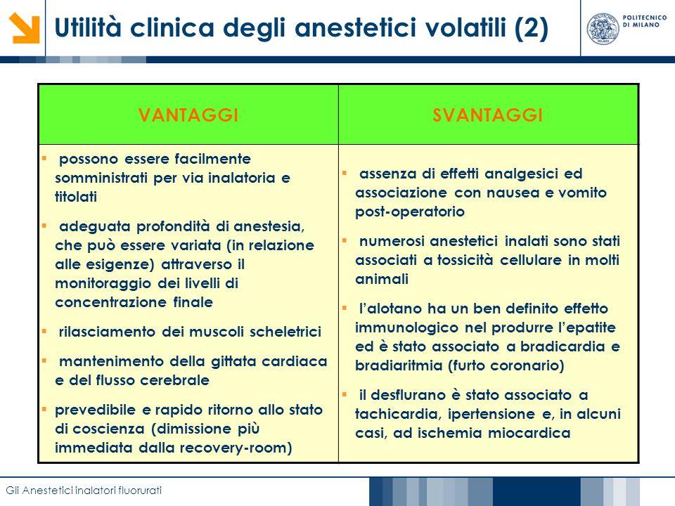 Caratterizzazione di film anodici di biossido di titanio mediante EIS Utilità clinica degli anestetici volatili (2) Gli Anestetici inalatori fluorurat