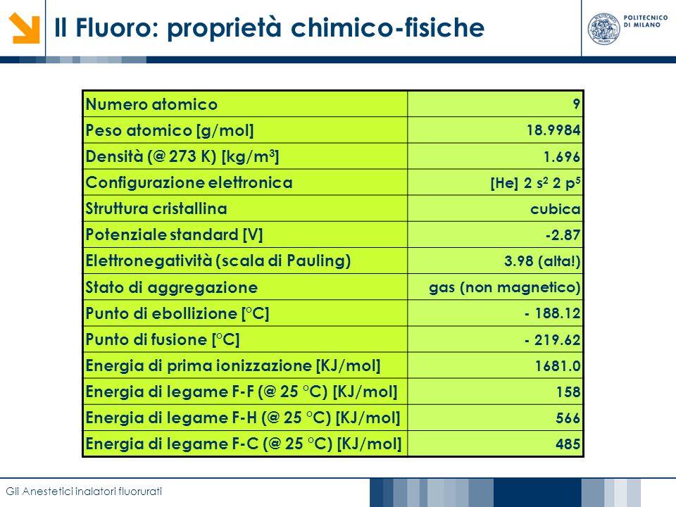 Caratterizzazione di film anodici di biossido di titanio mediante EIS Il Fluoro: proprietà chimico-fisiche Gli Anestetici inalatori fluorurati Numero