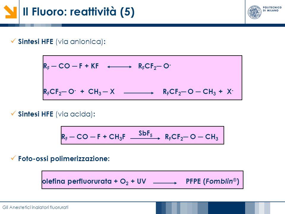 Caratterizzazione di film anodici di biossido di titanio mediante EIS Il Fluoro: reattività (5) Gli Anestetici inalatori fluorurati Sintesi HFE (via a