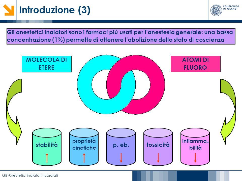 Caratterizzazione di film anodici di biossido di titanio mediante EIS Introduzione (3) Gli Anestetici inalatori fluorurati Gli anestetici inalatori so