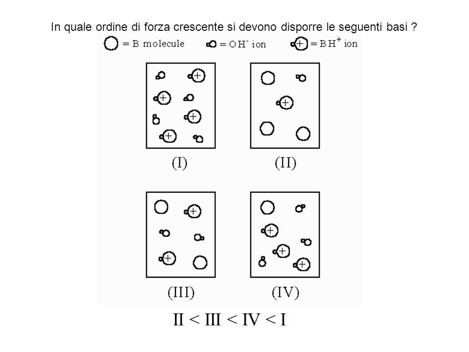 In quale ordine di forza crescente si devono disporre le seguenti basi II < III < IV < I
