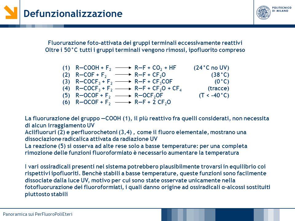 Panoramica sui PerFluoroPoliEteri Defunzionalizzazione Fluorurazione foto-attivata dei gruppi terminali eccessivamente reattivi Oltre i 50°C tutti i g