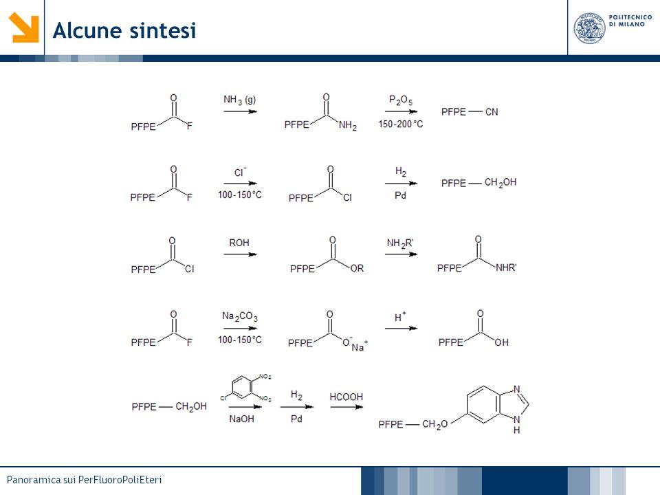 Panoramica sui PerFluoroPoliEteri Alcune sintesi