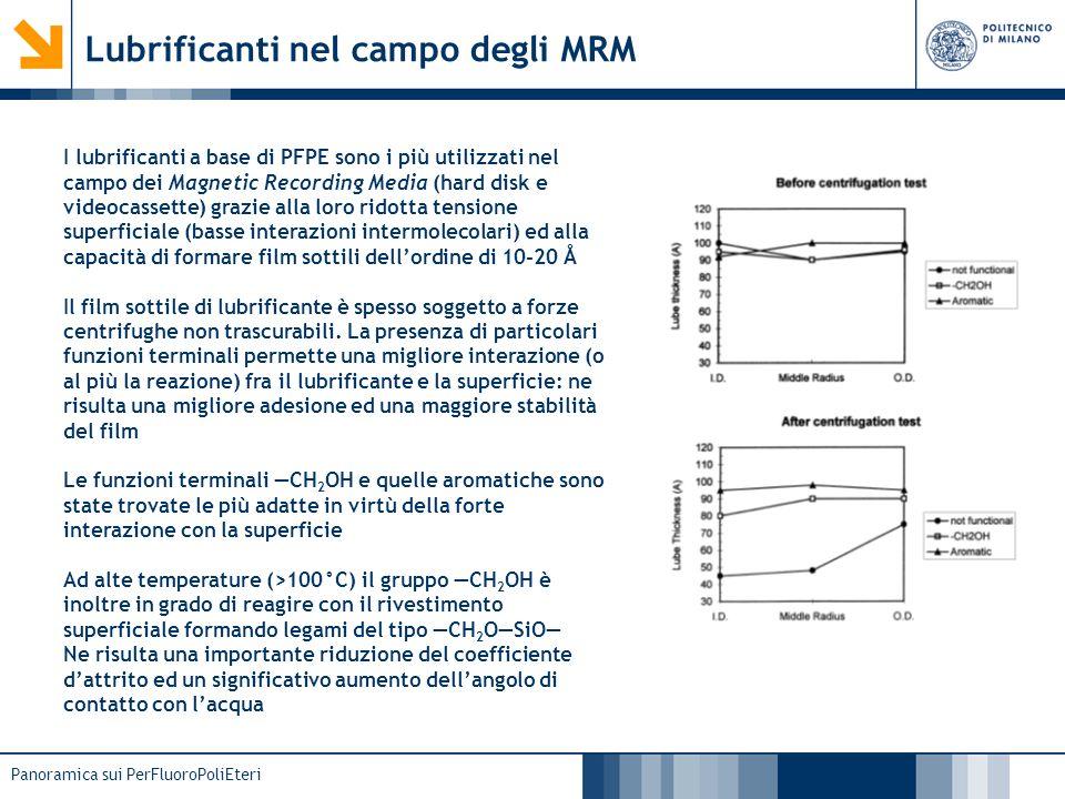 Panoramica sui PerFluoroPoliEteri Lubrificanti nel campo degli MRM I lubrificanti a base di PFPE sono i più utilizzati nel campo dei Magnetic Recordin