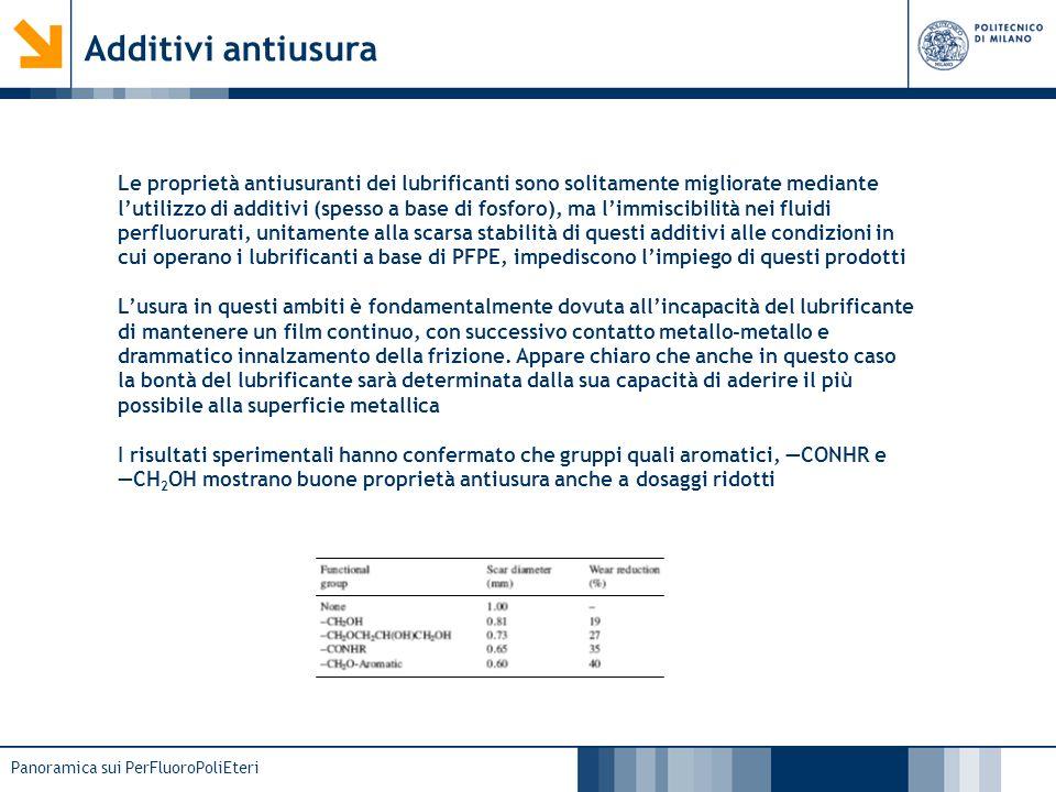 Panoramica sui PerFluoroPoliEteri Additivi antiusura Le proprietà antiusuranti dei lubrificanti sono solitamente migliorate mediante lutilizzo di addi