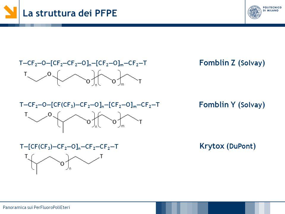 Panoramica sui PerFluoroPoliEteri Defunzionalizzazione Fluorurazione foto-attivata dei gruppi terminali eccessivamente reattivi Oltre i 50°C tutti i gruppi terminali vengono rimossi, ipofluorito compreso RCOOH + F 2 RF + CO 2 + HF RCOF + F 2 RF + CF 2 O RCOCF 3 + F 2 RF + CF 3 COF RCOCF 3 + F 2 RF + CF 2 O + CF 4 ROCOF + F 2 ROCF 2 OF ROCOF + F 2 RF + 2 CF 2 O (24°C no UV) (38°C) (0°C) (tracce) (T < -40°C) (1) (2) (3) (4) (5) (6) La fluorurazione del gruppo COOH (1), il più reattivo fra quelli considerati, non necessita di alcun irraggiamento UV Acilfluoruri (2) e perfluorochetoni (3,4), come il fluoro elementale, mostrano una dissociazione radicalica attivata da radiazione UV La reazione (5) si osserva ad alte rese solo a basse temperature: per una completa rimozione delle funzioni fluoroformiato è necessario aumentare la temperatura I vari ossiradicali presenti nel sistema potrebbero plausibilmente trovarsi in equilibrio coi rispettivi ipofluoriti.