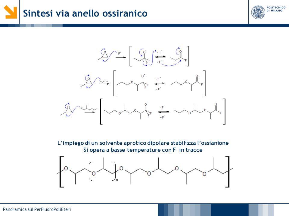 Panoramica sui PerFluoroPoliEteri Sintesi via anello ossetanico Ossidazione in F 2 puro, alta temperatura ed irraggiamento UV n