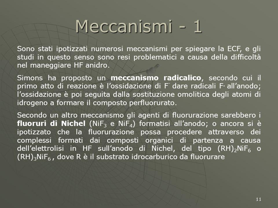 11 Meccanismi - 1 Sono stati ipotizzati numerosi meccanismi per spiegare la ECF, e gli studi in questo senso sono resi problematici a causa della diff