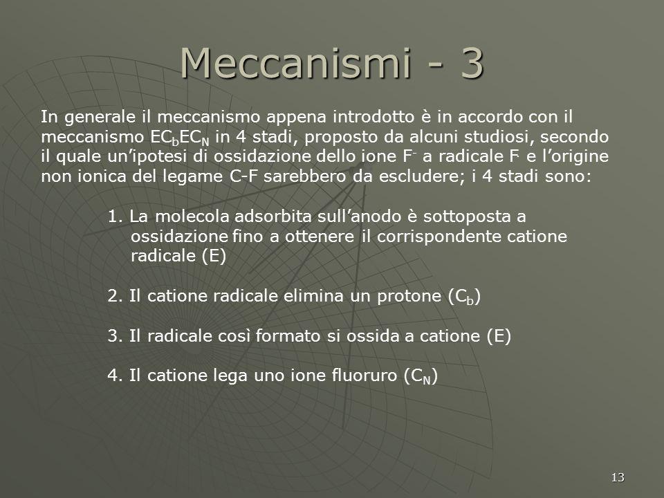 13 Meccanismi - 3 In generale il meccanismo appena introdotto è in accordo con il meccanismo EC b EC N in 4 stadi, proposto da alcuni studiosi, second