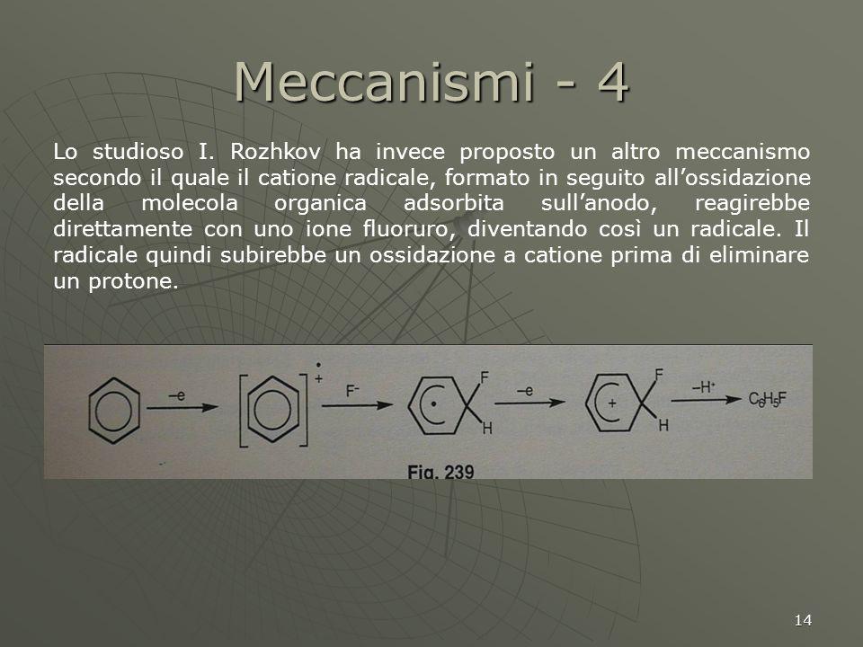 14 Meccanismi - 4 Lo studioso I. Rozhkov ha invece proposto un altro meccanismo secondo il quale il catione radicale, formato in seguito allossidazion