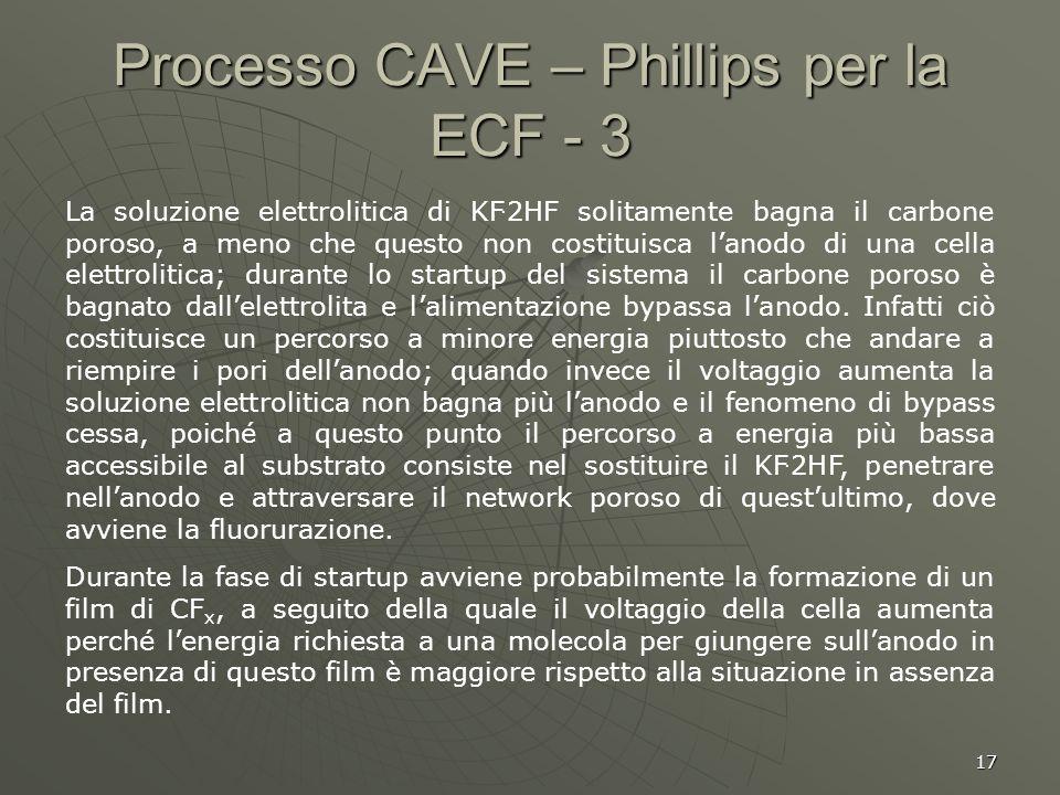 17 Processo CAVE – Phillips per la ECF - 3 La soluzione elettrolitica di KF. 2HF solitamente bagna il carbone poroso, a meno che questo non costituisc