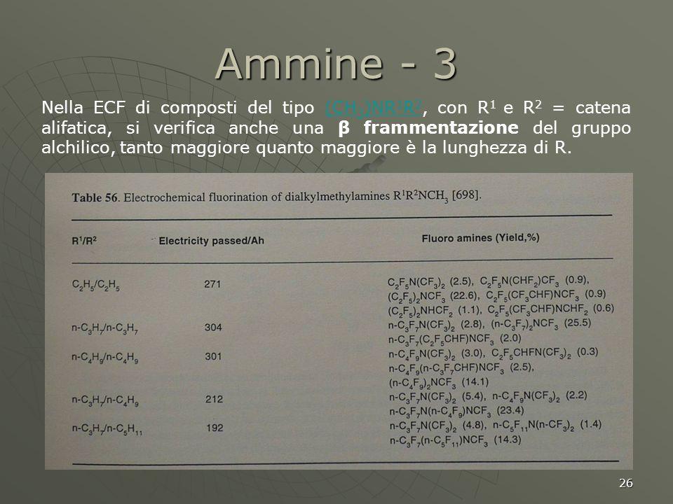 26 Ammine - 3 Nella ECF di composti del tipo (CH 3 )NR 1 R 2, con R 1 e R 2 = catena alifatica, si verifica anche una β frammentazione del gruppo alch
