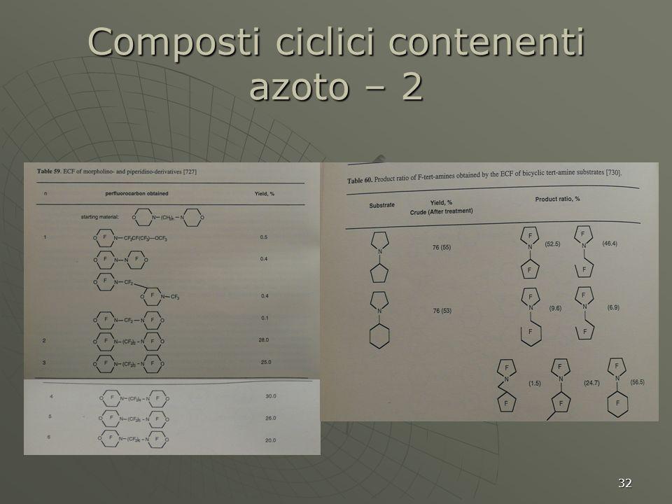32 Composti ciclici contenenti azoto – 2
