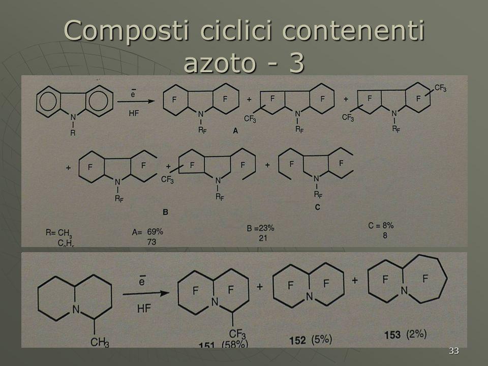 33 Composti ciclici contenenti azoto - 3