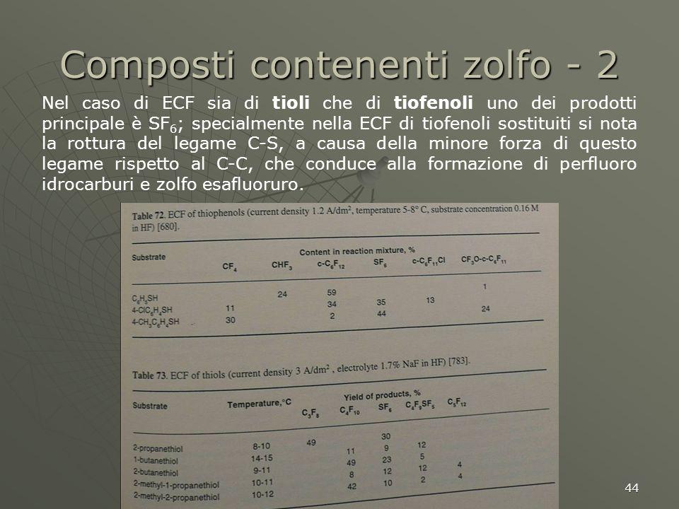 44 Composti contenenti zolfo - 2 Nel caso di ECF sia di tioli che di tiofenoli uno dei prodotti principale è SF 6 ; specialmente nella ECF di tiofenol
