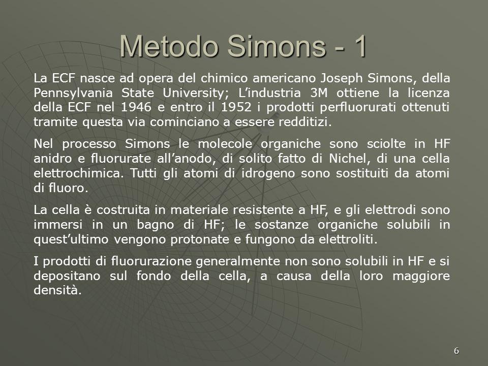 6 Metodo Simons - 1 La ECF nasce ad opera del chimico americano Joseph Simons, della Pennsylvania State University; Lindustria 3M ottiene la licenza d
