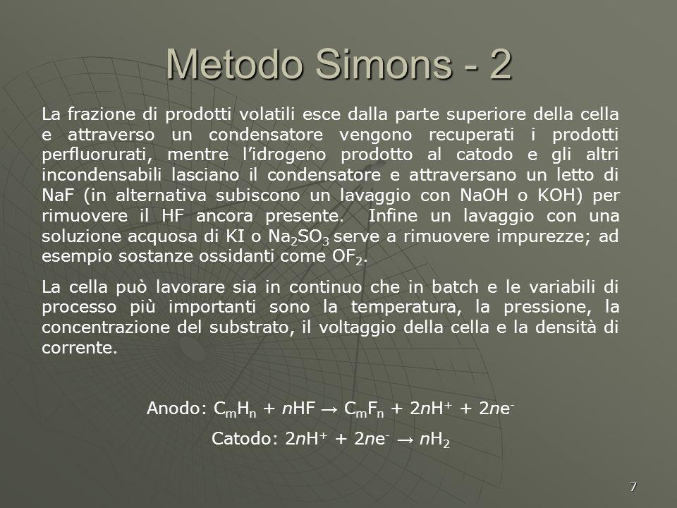 7 Metodo Simons - 2 La frazione di prodotti volatili esce dalla parte superiore della cella e attraverso un condensatore vengono recuperati i prodotti