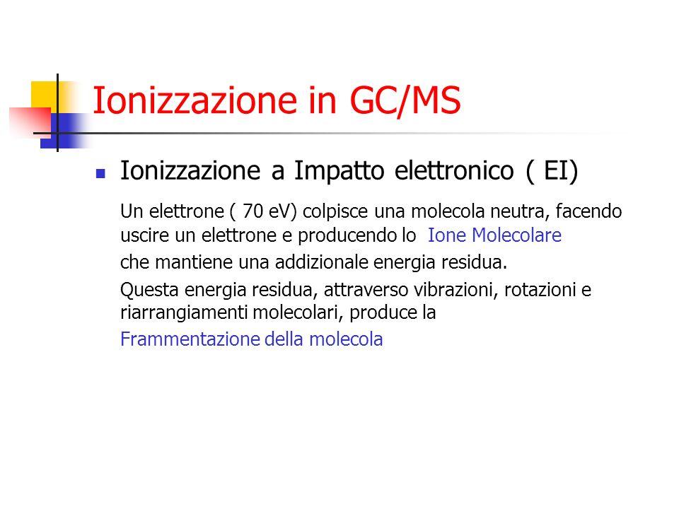 Ionizzazione in GC/MS Ionizzazione a Impatto elettronico ( EI) Un elettrone ( 70 eV) colpisce una molecola neutra, facendo uscire un elettrone e produ