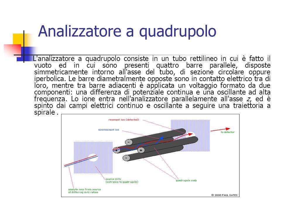 Analizzatore a quadrupolo L'analizzatore a quadrupolo consiste in un tubo rettilineo in cui è fatto il vuoto ed in cui sono presenti quattro barre par