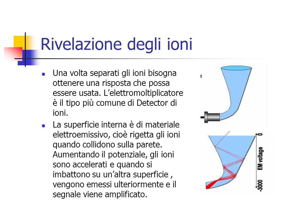 Rivelazione degli ioni Una volta separati gli ioni bisogna ottenere una risposta che possa essere usata. Lelettromoltiplicatore è il tipo più comune d