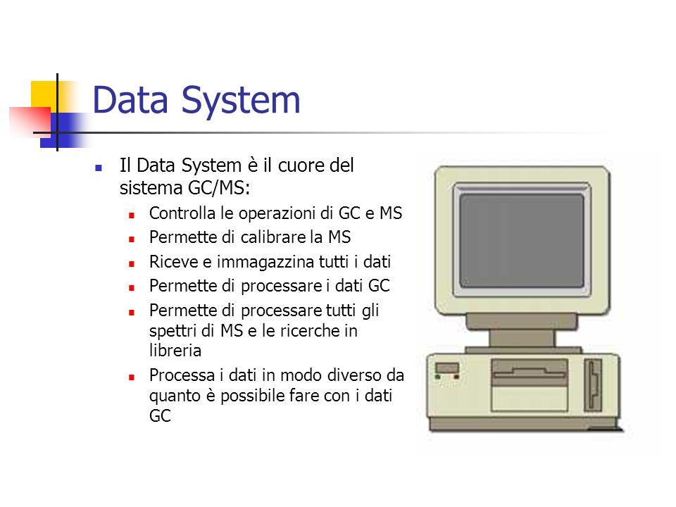 Data System Il Data System è il cuore del sistema GC/MS: Controlla le operazioni di GC e MS Permette di calibrare la MS Riceve e immagazzina tutti i d