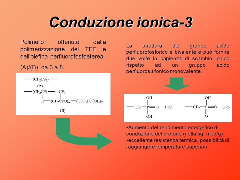La struttura del gruppo acido perfluorofosforico è bivalente e può fornire due volte la capienza di scambio ionico rispetto ad un gruppo acido perfluo