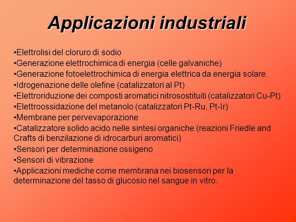 Applicazioni industriali Elettrolisi del cloruro di sodio Generazione elettrochimica di energia (celle galvaniche) Generazione fotoelettrochimica di e
