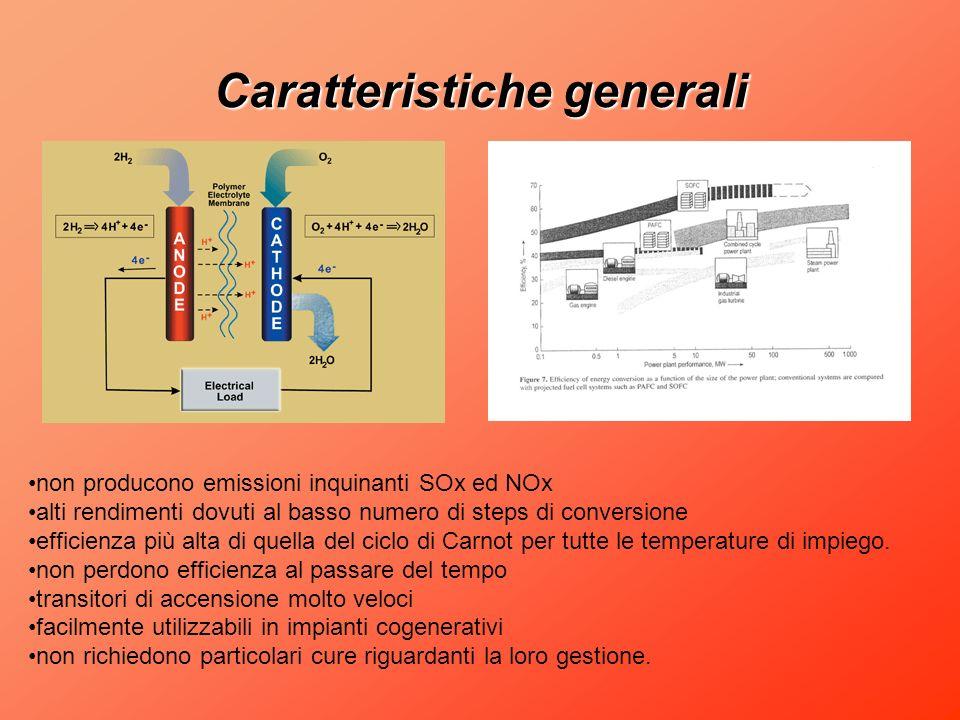Caratteristiche generali non producono emissioni inquinanti SOx ed NOx alti rendimenti dovuti al basso numero di steps di conversione efficienza più a