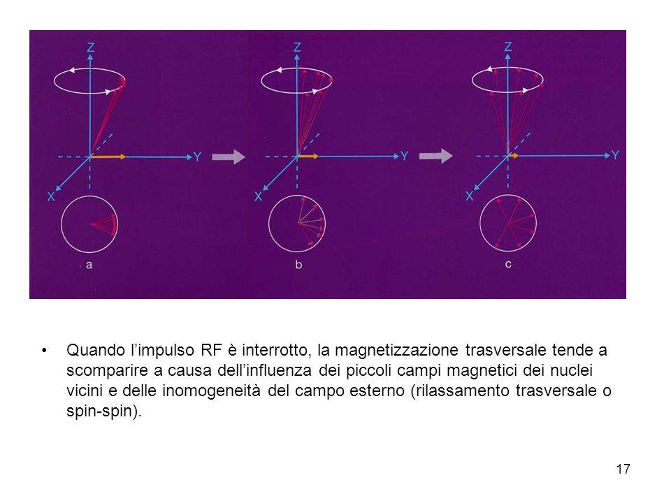 17 Quando limpulso RF è interrotto, la magnetizzazione trasversale tende a scomparire a causa dellinfluenza dei piccoli campi magnetici dei nuclei vicini e delle inomogeneità del campo esterno (rilassamento trasversale o spin-spin).