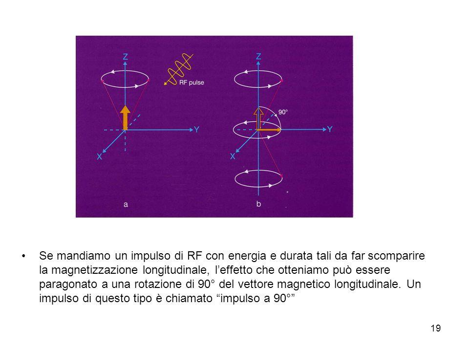 19 Se mandiamo un impulso di RF con energia e durata tali da far scomparire la magnetizzazione longitudinale, leffetto che otteniamo può essere paragonato a una rotazione di 90° del vettore magnetico longitudinale.