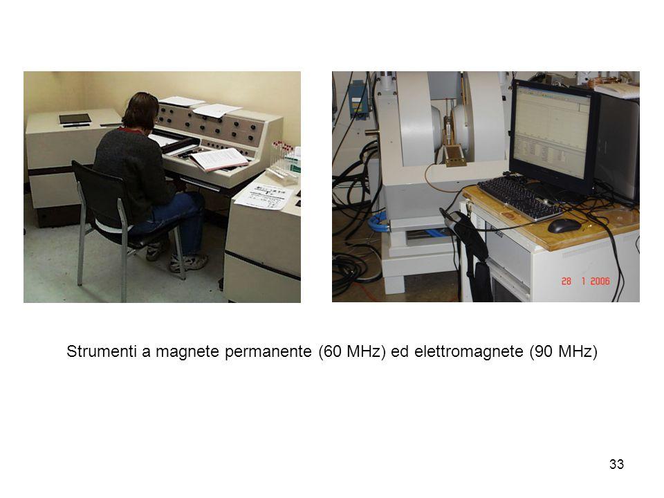 33 Strumenti a magnete permanente (60 MHz) ed elettromagnete (90 MHz)