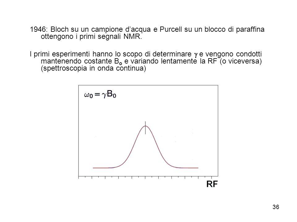 36 1946: Bloch su un campione dacqua e Purcell su un blocco di paraffina ottengono i primi segnali NMR.