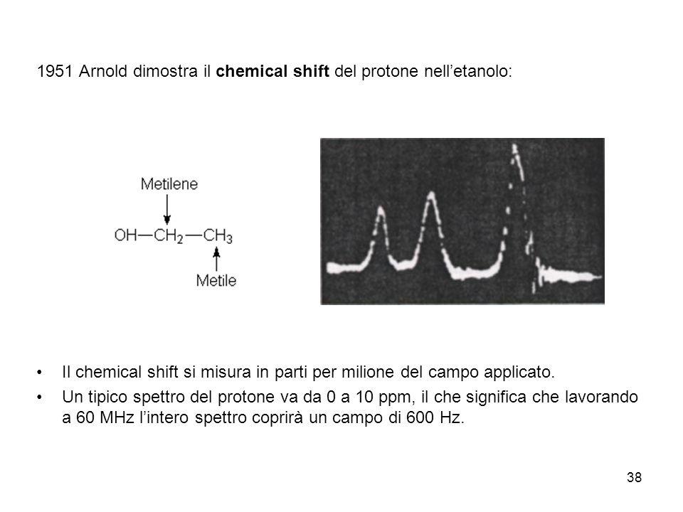 38 1951 Arnold dimostra il chemical shift del protone nelletanolo: Il chemical shift si misura in parti per milione del campo applicato.