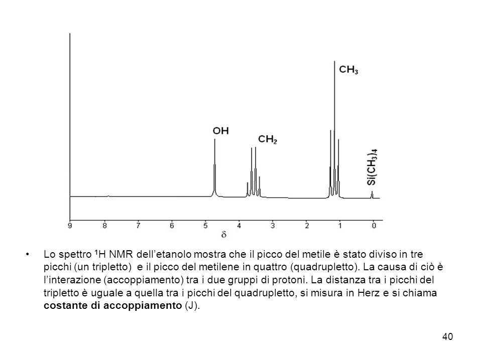 40 Lo spettro 1 H NMR delletanolo mostra che il picco del metile è stato diviso in tre picchi (un tripletto) e il picco del metilene in quattro (quadrupletto).