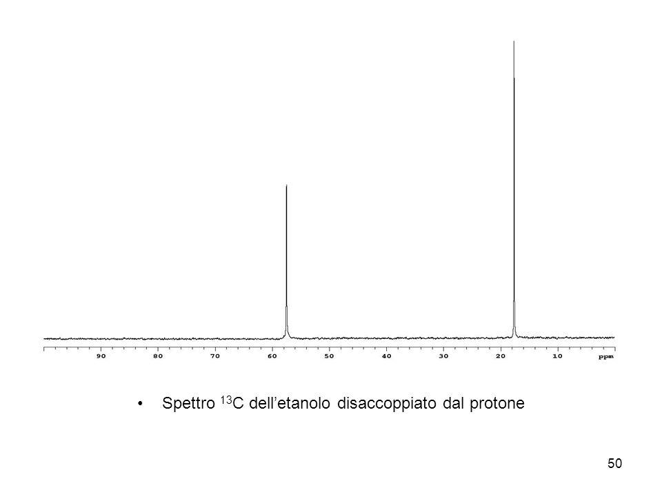 50 Spettro 13 C delletanolo disaccoppiato dal protone