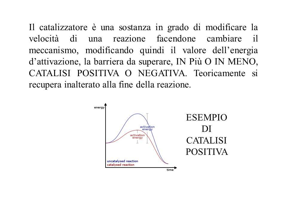 Il catalizzatore è una sostanza in grado di modificare la velocità di una reazione facendone cambiare il meccanismo, modificando quindi il valore dell