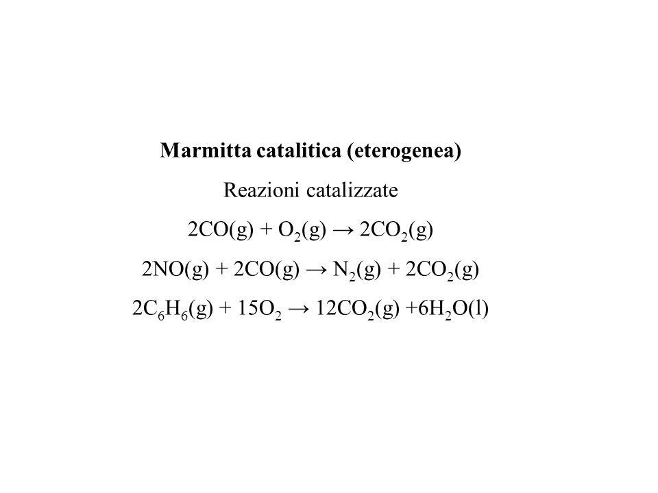 Marmitta catalitica (eterogenea) Reazioni catalizzate 2CO(g) + O 2 (g) 2CO 2 (g) 2NO(g) + 2CO(g) N 2 (g) + 2CO 2 (g) 2C 6 H 6 (g) + 15O 2 12CO 2 (g) +