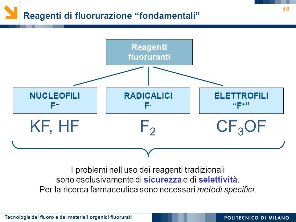 Tecnologie del fluoro e dei materiali organici fluorurati 16 Reagenti di fluorurazione fondamentali Reagenti fluoruranti NUCLEOFILI F – ELETTROFILI F