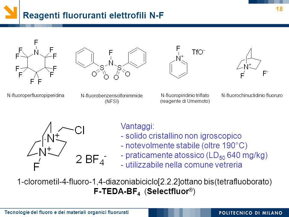 Tecnologie del fluoro e dei materiali organici fluorurati 18 Reagenti fluoruranti elettrofili N-F 1-clorometil-4-fluoro-1,4-diazoniabiciclo[2.2.2]otta