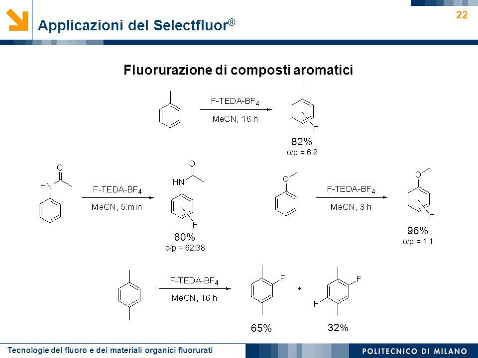 Tecnologie del fluoro e dei materiali organici fluorurati 22 Applicazioni del Selectfluor ® 82% o/p = 6:2 80% o/p = 62:38 96% o/p = 1:1 65% 32% Fluoru